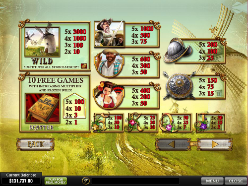 free The Riches of Don Quixote slot paytable