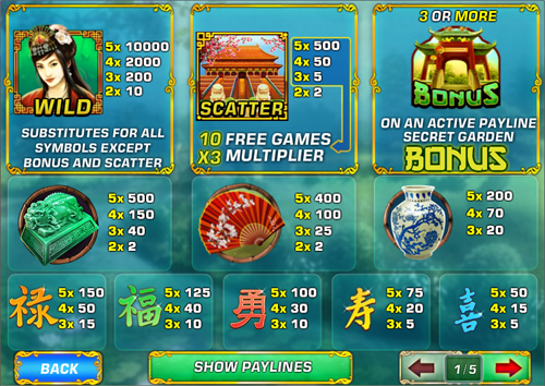free Fei Cui Gong Zhu slot paytable