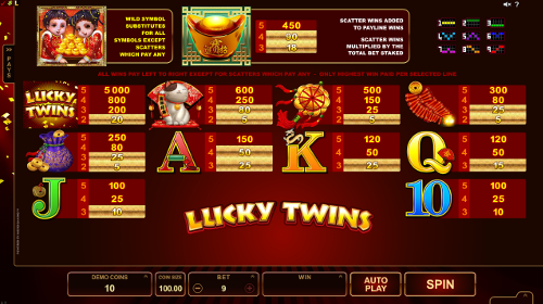 free Lucky Twins paytable