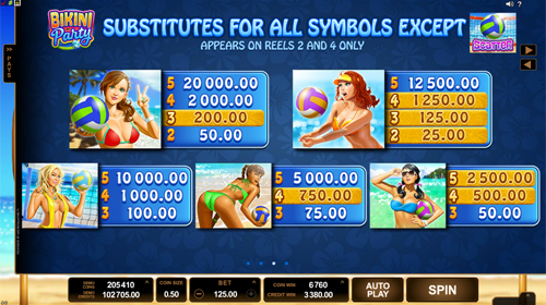 free Bikini Party slot paytable