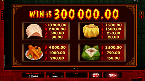 free Win Sum Dim Sum slot paytable