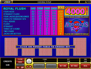 online casino play from spain
