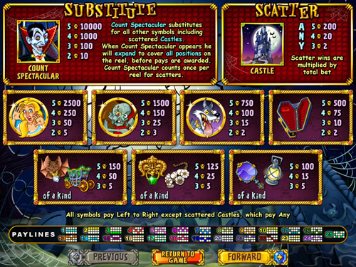 free Count Spectecular slot paytable