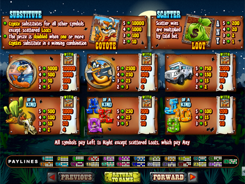 free Coyote Cash slot paytable