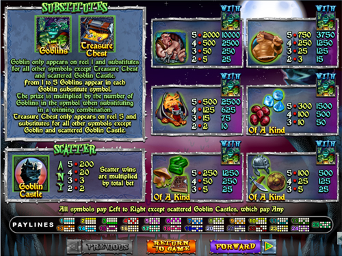 free Goblin's Treasure slot paytable