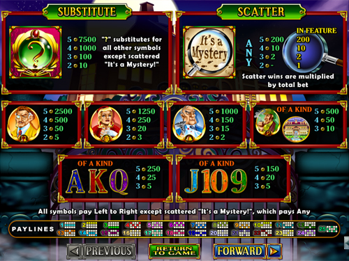 free It's a Mystery! slot paytable