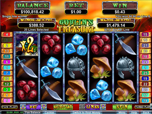 free Goblin's Treasure free spins feature