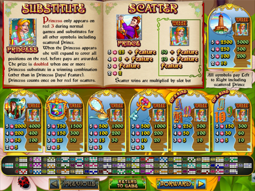 free Hairway to Heaven slot paytable
