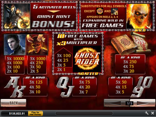 free Ghost Rider slot paytable