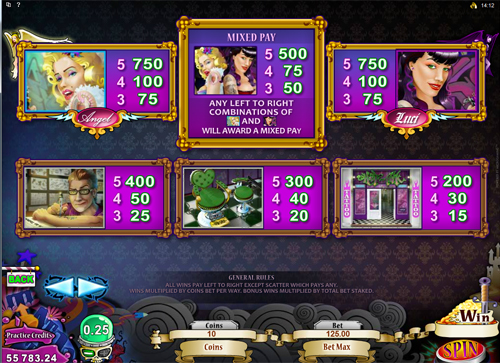 free Hot Ink slot paytable