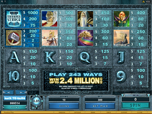 free Thunderstruck 2 slot paytable
