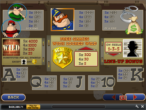 free Cops & Bandits slot paytable