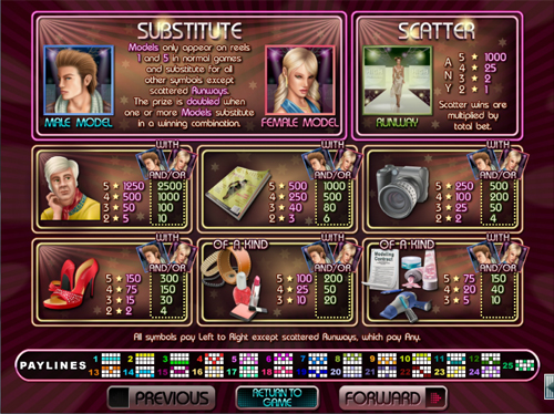 free High Fashion slot paytable