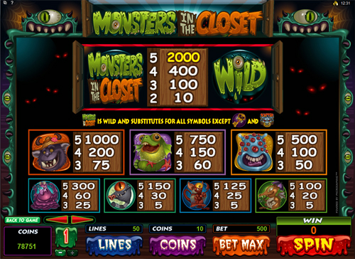 free Monsters In The Closet slot paytable