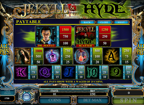 free Jekyll and Hyde slot paytable