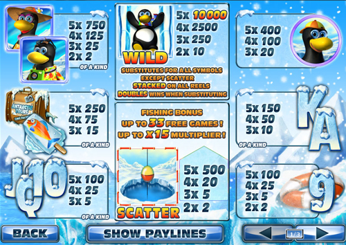 free Penguin Vacation slot paytable