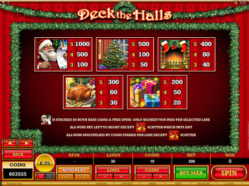 free Deck the Halls slot paytable