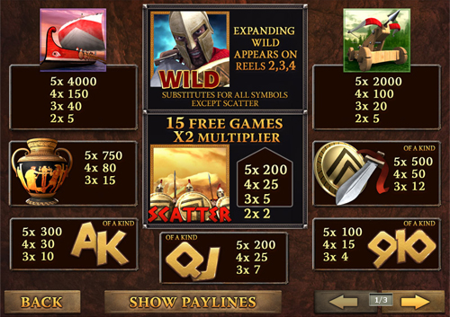 free Sparta slot paytable