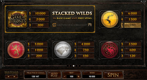 free Game of Thrones - 15 Lines slot paytable