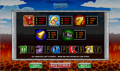 free Angel or Devil slot paytable