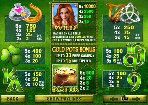 free Irish Luck slot paytable