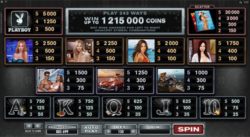 free Playboy slot paytable