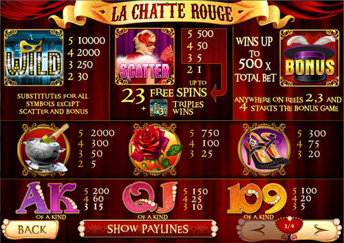 free La Chatte Rouge slot paytable