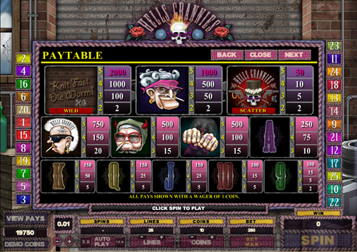 free Hells Grannies slot paytable