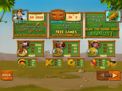 free Piggies and the Wolf slot paytable