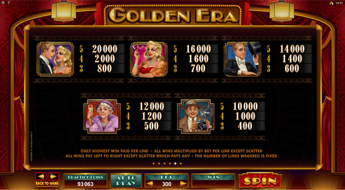 free Golden Era slot paytable