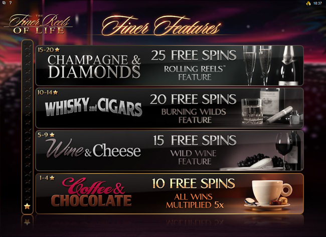 free The Finer Reels of Life slot bonus feature