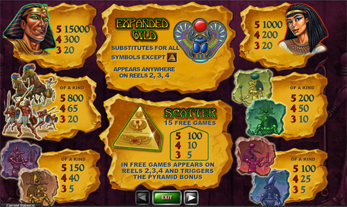 free The Pyramid of Ramsses slot paytable