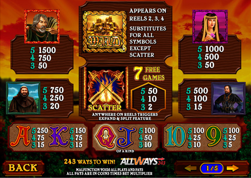 free Archer slot paytable