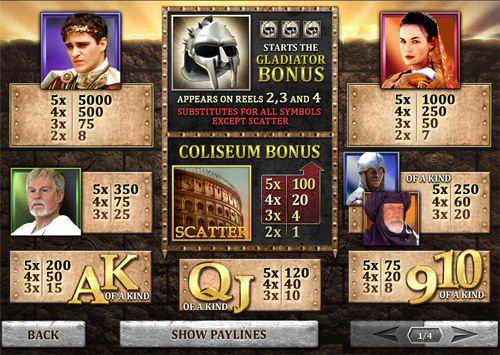 free Gladiator slot paytable