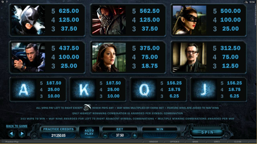 free The Dark Knight Rises slot paytable