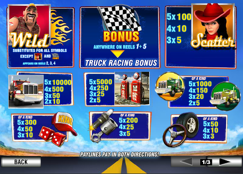free Highway Kings Pro slot paytable