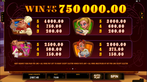 free Big Chef slot paytable