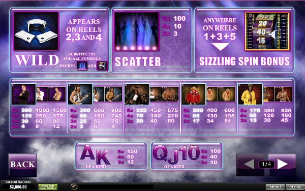 free Chippendales slot paytable