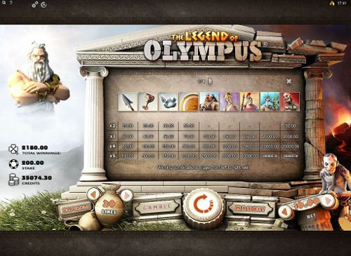 free The Legend of Olympus slot paytable