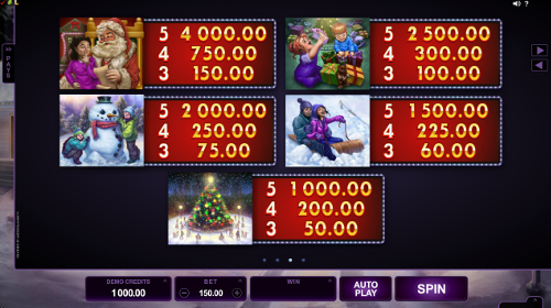 free Happy Holidays slot paytable
