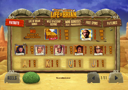 free Monty Python's Life of Brian slot paytable