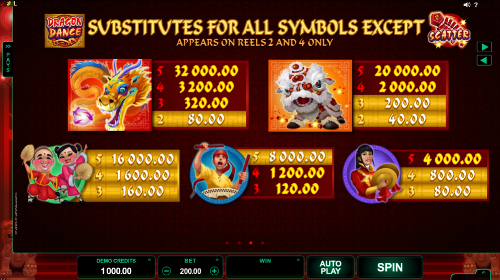 free Dragon Dance slot paytable