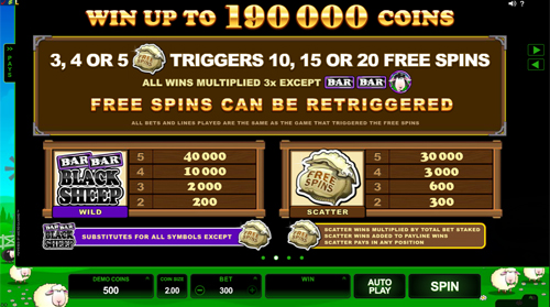 free Bar Bar Black Sheep 5 Reel slot paytable