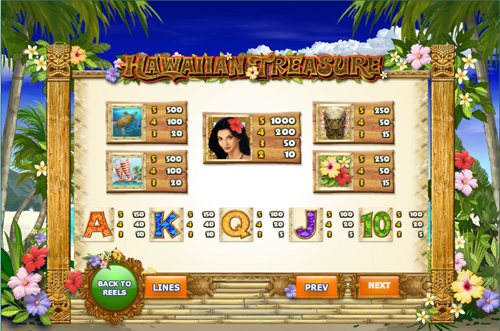free Hawaiian Treasure slot paytable