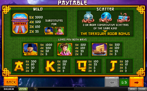 free The Great Ming Empire slot paytable