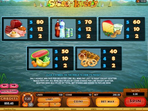 free Summer Holiday slot paytable